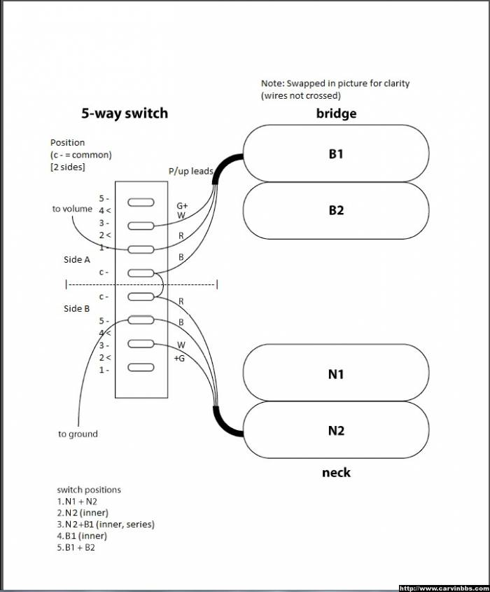 36_BoltPlusWiringDiagAnnotated2_1 wiring diagram for two humbuckers and a 5 way switch carvin wiring diagrams at virtualis.co